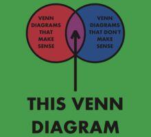 Nonsense Venn Diagram (B) Kids Tee