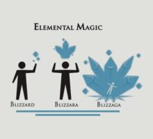 Final Fantasy Elemental Magic (Blizzard) by ----User