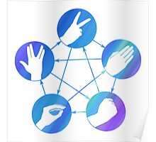 The Big Bang Theory rock-paper-scissors-lizard-Spock Poster