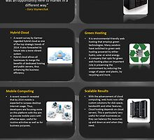 Web Hosting in Mexico – 2014 trends by Infographics