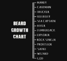 Measure Your Beard Kids Clothes