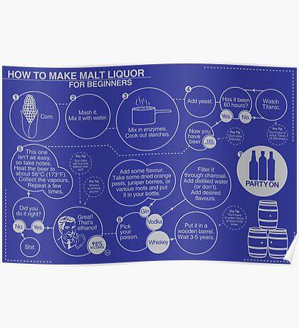 How to Make Malt Liquor for Beginners Poster