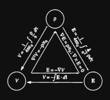 Electrostatics [DARK] by ThePhysicist R