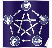 Paper-scissors-rock-lizard-spock! Poster