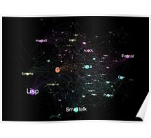 Network Graph of Programming Language Influence 2013 - Black Background Poster