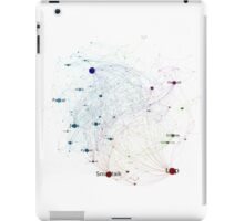 Programming Languages Influence Network 2014 Full - White Background iPad Case/Skin