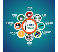 Infographic Storage Evolution cd rom zip disk ram memory floppy disc minidisc  Photographic Print