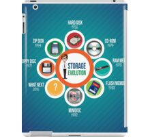 Infographic Storage Evolution cd rom zip disk ram memory floppy disc minidisc  iPad Case/Skin