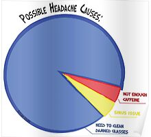 Headache Causes Pie Chart Poster