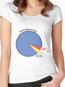 Headache Causes Pie Chart Women's Fitted Scoop T-Shirt