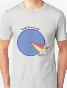 Headache Causes Pie Chart T-Shirt