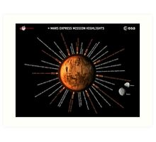Mars Express Timeline Infographic Art Print
