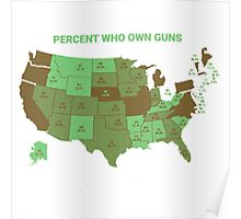 who own guns Poster