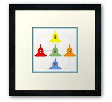5 Buddhism Stupas Framed Print