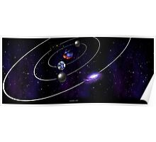 Atom Universe Poster