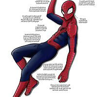Ultimate Comics Spider-Man (fries monologue) Sticker by Eanna