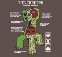 Minecraft Creeper Anatomy by gypsygirl4