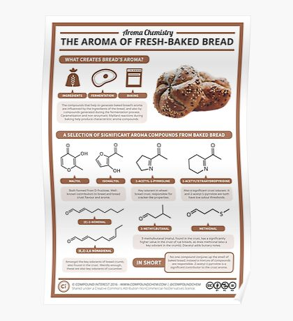 The Aroma of Freshly-Baked Bread Poster