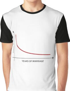 Sexual Activity versus Years of Marriage Funny Graph  Graphic T-Shirt