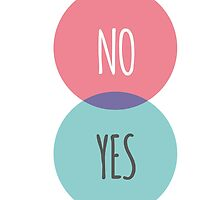 no and yes by Easyposters2