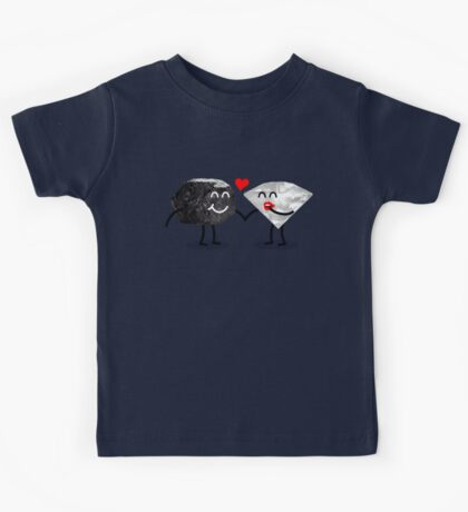 Carbon Dating Kids Clothes