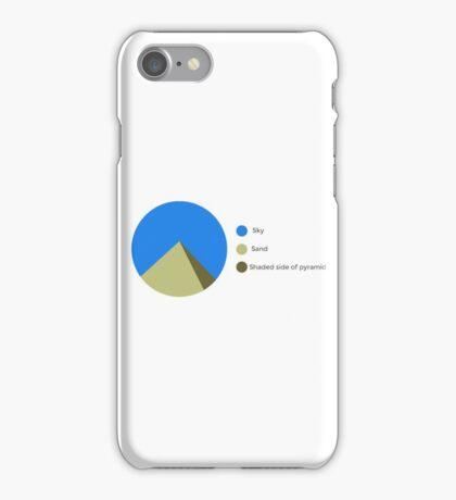 Pie Charts  iPhone Case/Skin
