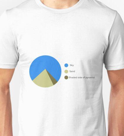 Pie Charts  Unisex T-Shirt
