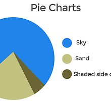 Pie Charts by jcalpha