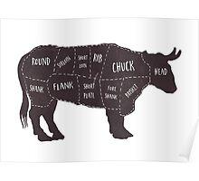 Primitive Butcher Shop Beef Cuts Chart 2 Poster