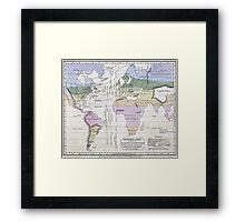 Vintage World Climate Map (1823) Framed Print