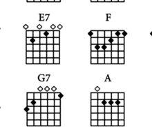 Basic Guitar Chords  Sticker