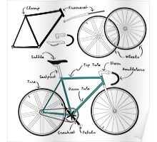 Fixie Bike anatomy Poster
