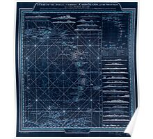 American Revolutionary War Era Maps 1750-1786 009 A chart of the Antilles or Charibbee or Caribs Islands with the Virgin Isles Inverted Poster