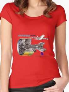 Airbus A 380 GP7000 Engine Women's Fitted Scoop T-Shirt