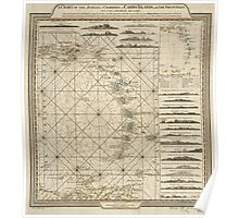 American Revolutionary War Era Maps 1750-1786 007 A chart of the Antilles or Charibbee or Caribs Islands with the Virgin Isles Poster