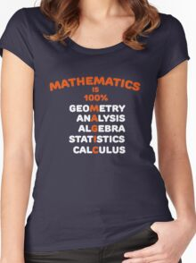 Math is Magic Women's Fitted Scoop T-Shirt