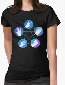 The Big Bang Theory rock-paper-scissors-lizard-Spock Womens Fitted T-Shirt