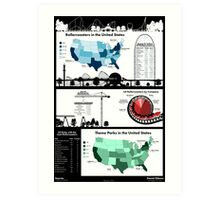 United States Rollercoaster & Theme Park Infographic Art Print