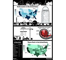 United States Rollercoaster & Theme Park Infographic Photographic Print
