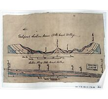146 Geological section across Potts Creek Valley ; Section along Potts Creek Valley Poster