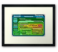 Theropoda Framed Print