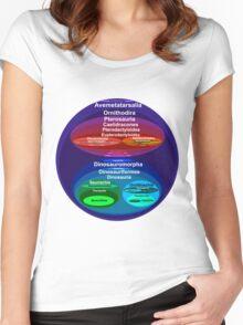 Avemetatarsalia Women's Fitted Scoop T-Shirt