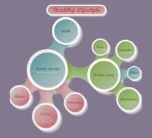 Healthy Lifestyle infographics Kids Tee