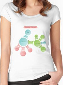 Healthy Lifestyle infographics Women's Fitted Scoop T-Shirt