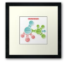 Healthy Lifestyle infographics Framed Print