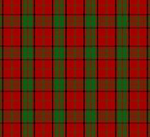 Clan Maxwell Tartan by thecelticflame