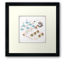 Energy Offshore Wind Farms Framed Print
