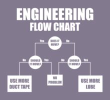 Engineers Flow Chart duct tape Kids Tee
