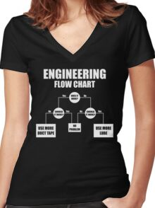 Engineers Flow Chart duct tape Women's Fitted V-Neck T-Shirt