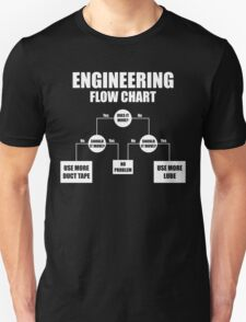Engineers Flow Chart duct tape Unisex T-Shirt